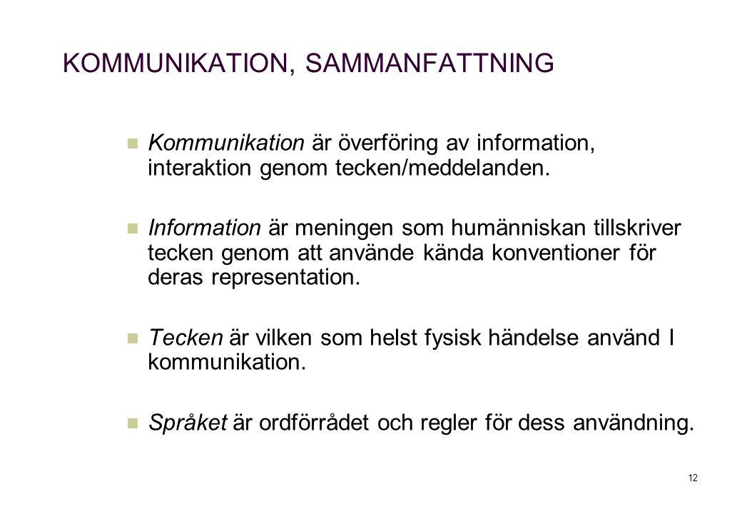 12 KOMMUNIKATION, SAMMANFATTNING Kommunikation är överföring av information, interaktion genom tecken/meddelanden.