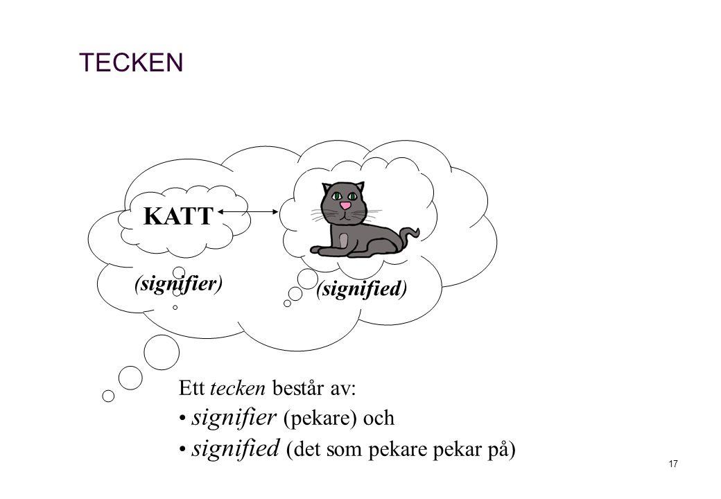 17 Ett tecken består av: signifier (pekare) och signified (det som pekare pekar på) KATT (signifier) (signified) TECKEN