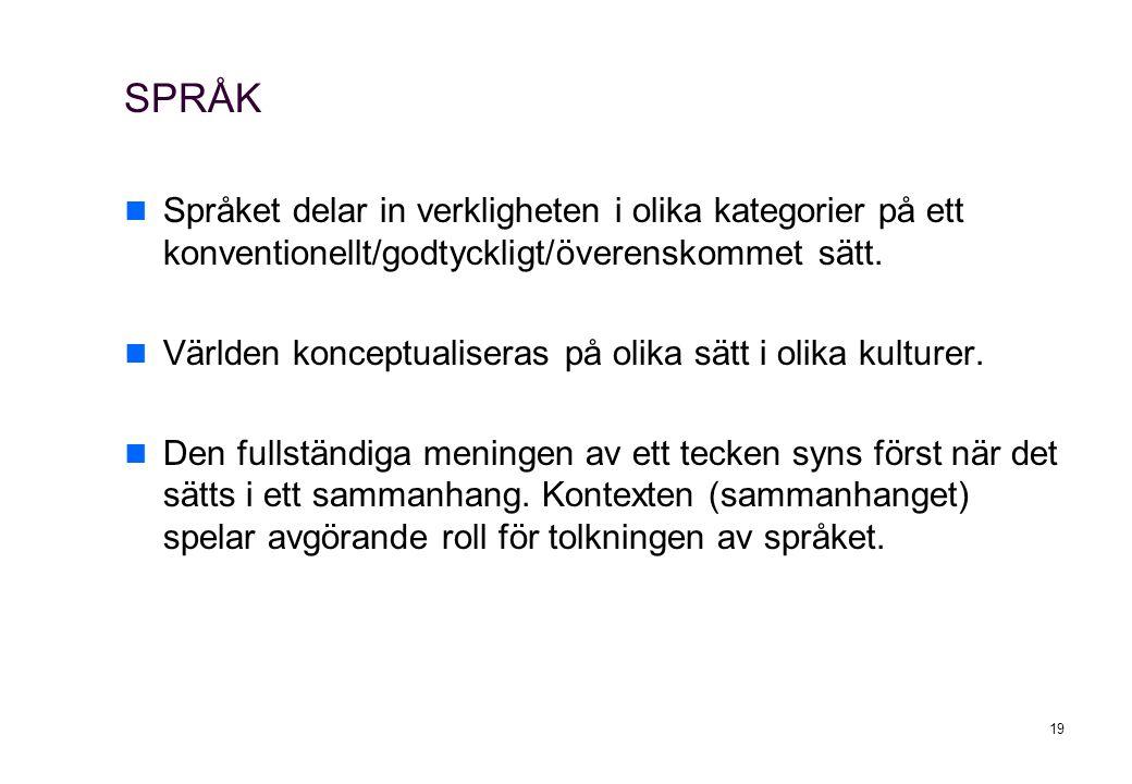 19 SPRÅK Språket delar in verkligheten i olika kategorier på ett konventionellt/godtyckligt/överenskommet sätt.