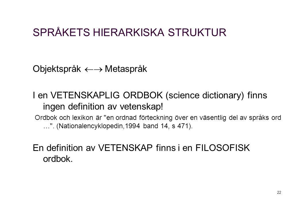 22 SPRÅKETS HIERARKISKA STRUKTUR Objektspråk  Metaspråk I en VETENSKAPLIG ORDBOK (science dictionary) finns ingen definition av vetenskap! Ordbok oc