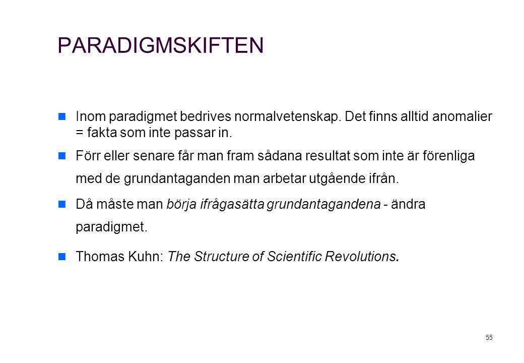 55 PARADIGMSKIFTEN Inom paradigmet bedrives normalvetenskap. Det finns alltid anomalier = fakta som inte passar in. Förr eller senare får man fram såd