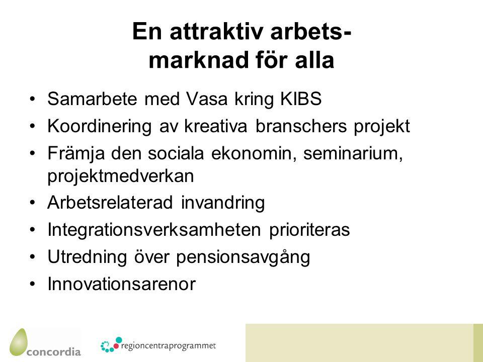 En attraktiv arbets- marknad för alla Samarbete med Vasa kring KIBS Koordinering av kreativa branschers projekt Främja den sociala ekonomin, seminarium, projektmedverkan Arbetsrelaterad invandring Integrationsverksamheten prioriteras Utredning över pensionsavgång Innovationsarenor