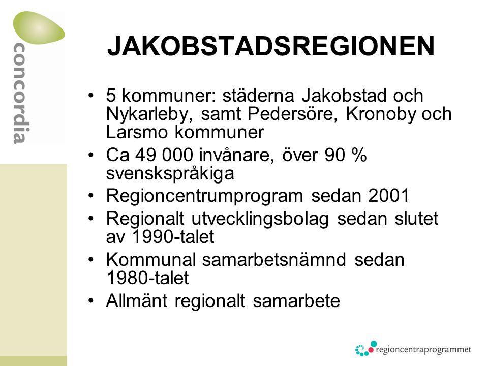 JAKOBSTADSREGIONEN 5 kommuner: städerna Jakobstad och Nykarleby, samt Pedersöre, Kronoby och Larsmo kommuner Ca 49 000 invånare, över 90 % svenskspråkiga Regioncentrumprogram sedan 2001 Regionalt utvecklingsbolag sedan slutet av 1990-talet Kommunal samarbetsnämnd sedan 1980-talet Allmänt regionalt samarbete