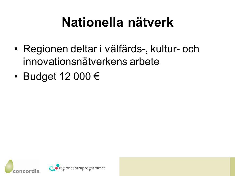 Nationella nätverk Regionen deltar i välfärds-, kultur- och innovationsnätverkens arbete Budget 12 000 €