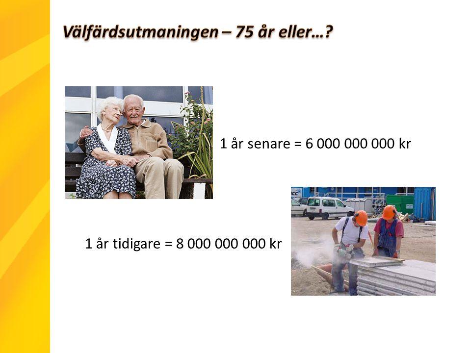 1 år senare = 6 000 000 000 kr 1 år tidigare = 8 000 000 000 kr