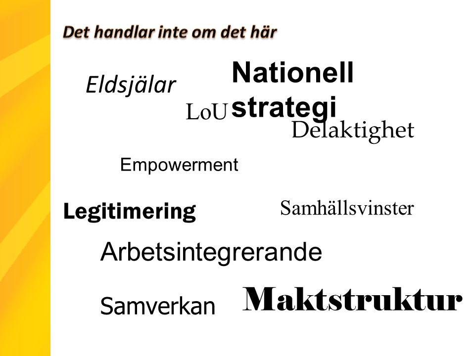 Eldsjälar Arbetsintegrerande LoU Empowerment Nationell strategi Delaktighet Samverkan Samhällsvinster Maktstruktur Legitimering