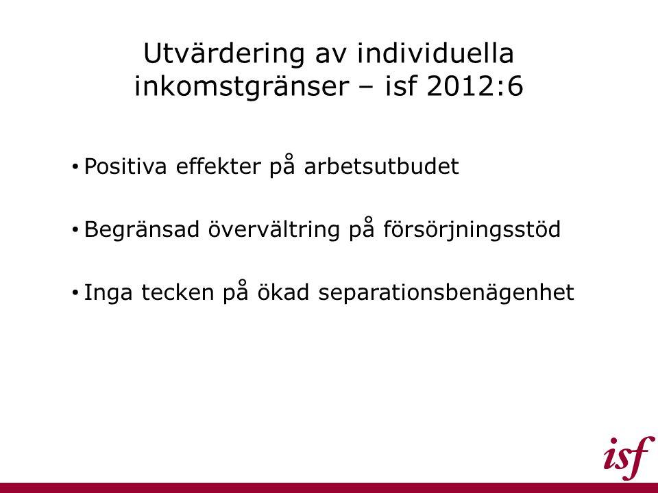 Utvärdering av individuella inkomstgränser – isf 2012:6 Positiva effekter på arbetsutbudet Begränsad övervältring på försörjningsstöd Inga tecken på ö