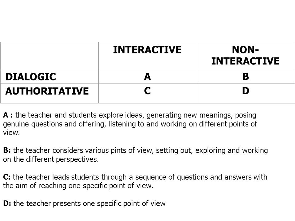INTERACTIVENON- INTERACTIVE DIALOGICAB AUTHORITATIVECD A : the teacher and students explore ideas, generating new meanings, posing genuine questions a