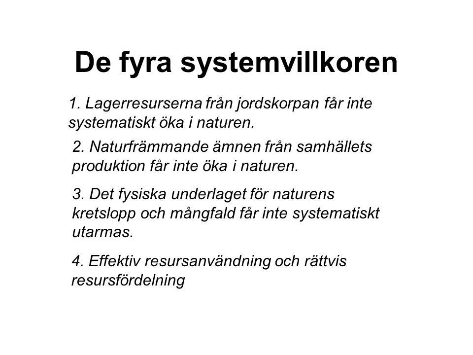 De fyra systemvillkoren 1. Lagerresurserna från jordskorpan får inte systematiskt öka i naturen.