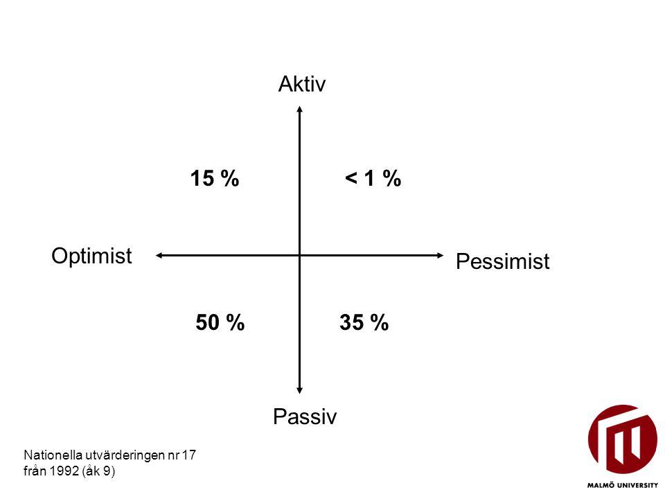 Nationella utvärderingen nr 17 från 1992 (åk 9) NORD SYD VÄST ÖST Aktiv Passiv Optimist Pessimist 15 % 50 %35 % < 1 % NU 92