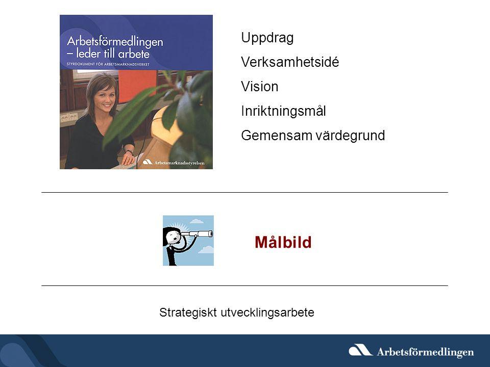 Omvärldsanalys och målbild 2010 Krav och förväntningar på Arbetsförmedlingen Omvärldsanalys Hur tar vi oss dit.