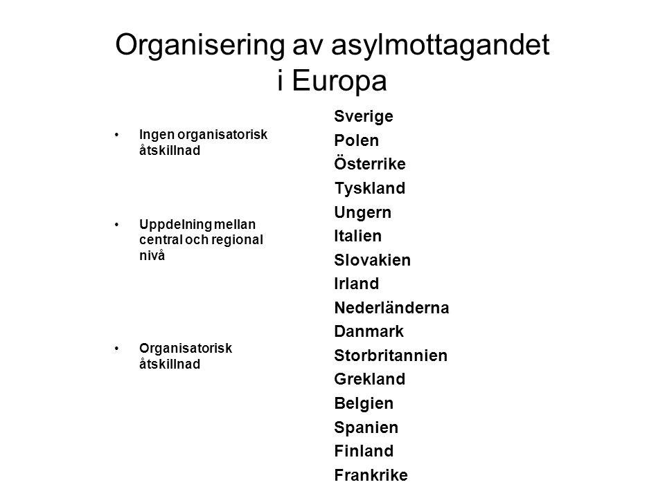 Organisering av asylmottagandet i Europa Ingen organisatorisk åtskillnad Uppdelning mellan central och regional nivå Organisatorisk åtskillnad Sverige