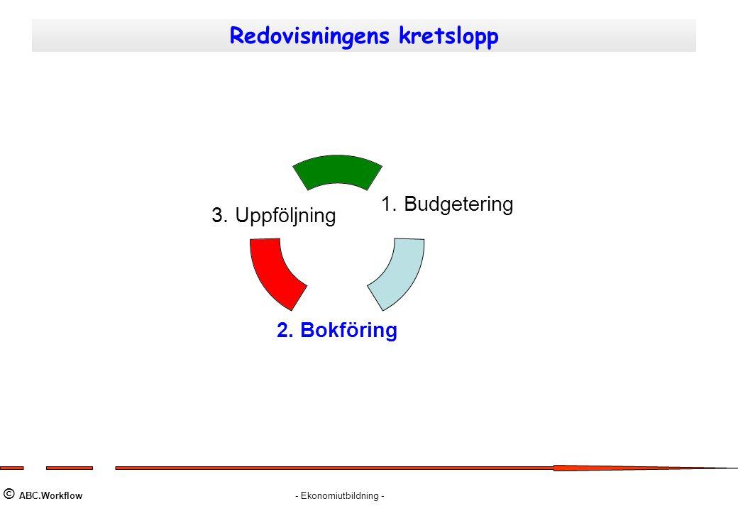 Redovisningens kretslopp © ABC.Workflow - Ekonomiutbildning - 1. Budgetering 2. Bokföring 3. Uppföljning