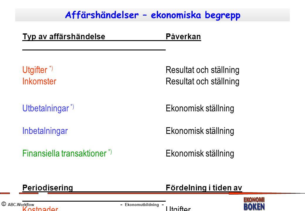 Affärshändelser – ekonomiska begrepp Typ av affärshändelsePåverkan Utgifter *) Resultat och ställning InkomsterResultat och ställning Utbetalningar *)