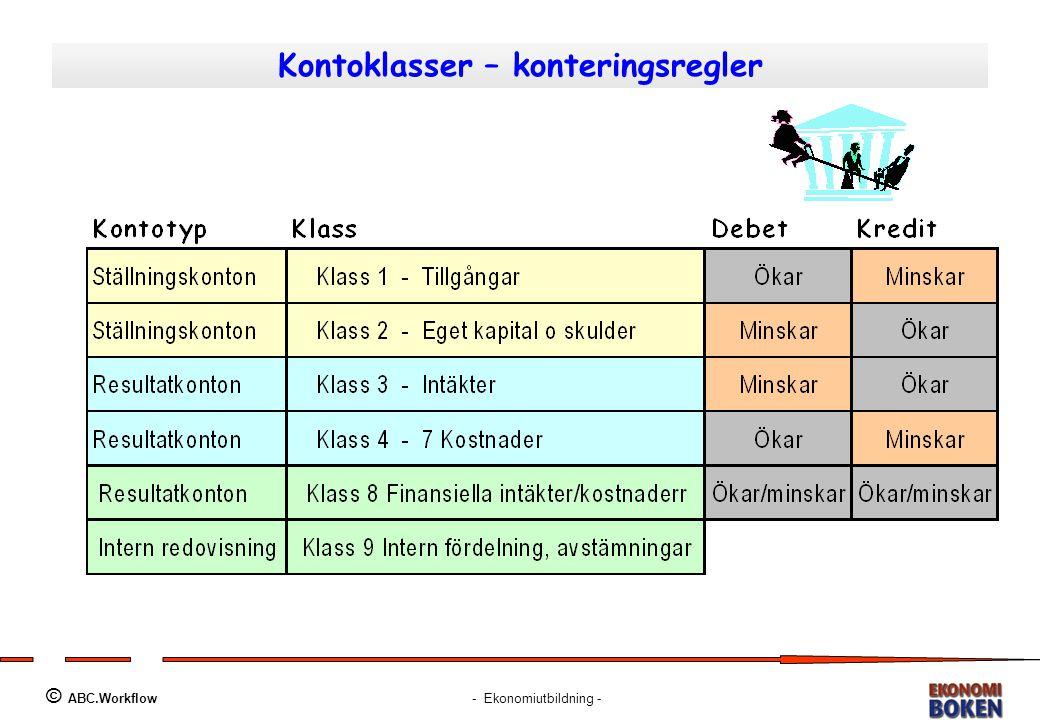 Kontoklasser – konteringsregler © ABC.Workflow - Ekonomiutbildning -