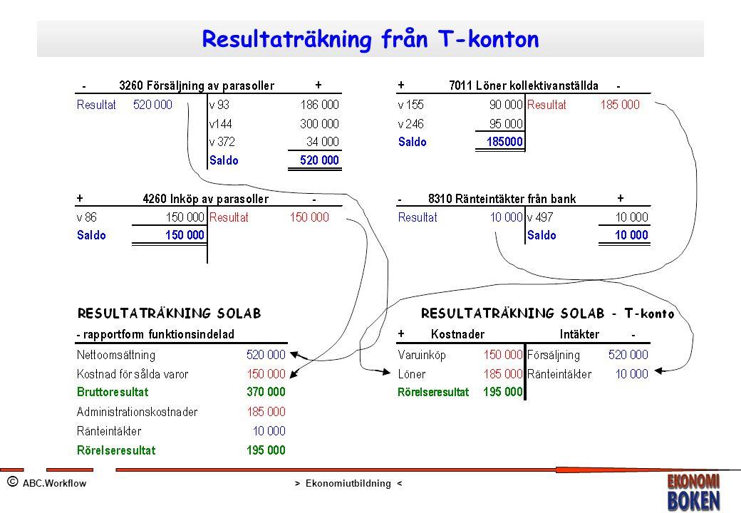 Resultaträkning från T-konton © ABC.Workflow > Ekonomiutbildning <