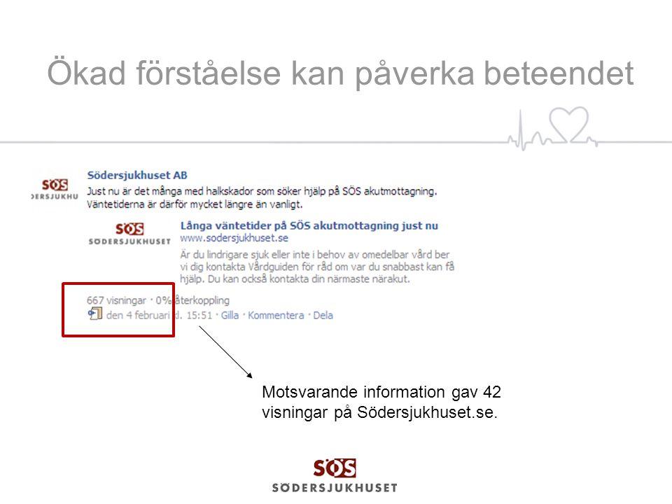 Motsvarande information gav 42 visningar på Södersjukhuset.se. Ökad förståelse kan påverka beteendet