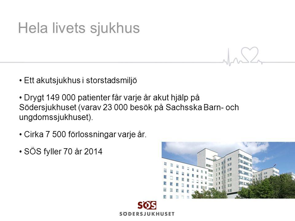 Hela livets sjukhus Ett akutsjukhus i storstadsmiljö Drygt 149 000 patienter får varje år akut hjälp på Södersjukhuset (varav 23 000 besök på Sachsska
