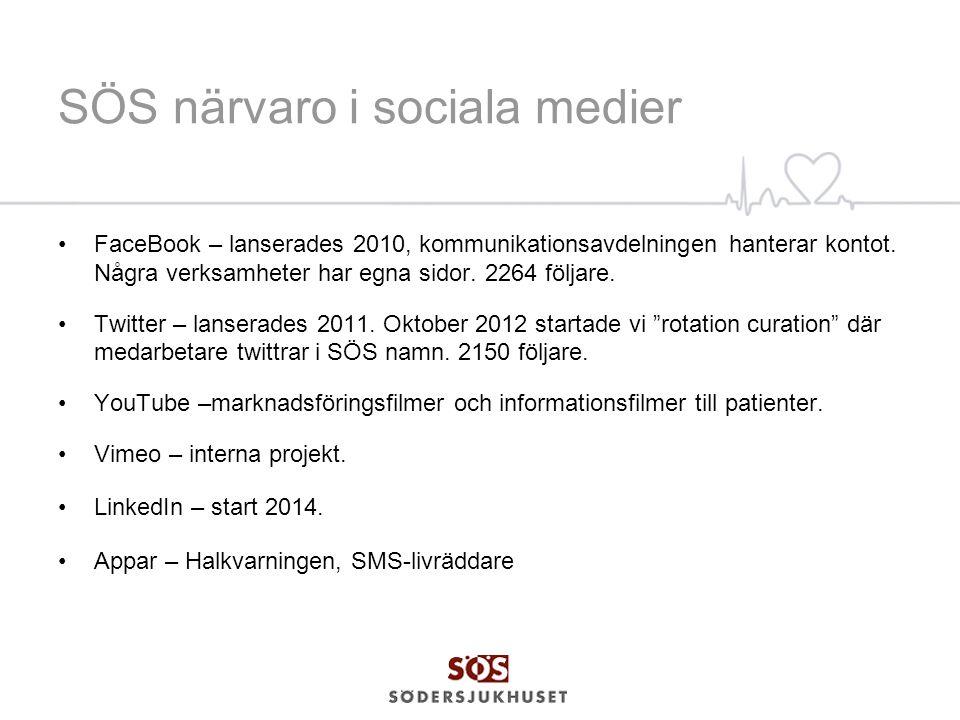 SÖS närvaro i sociala medier FaceBook – lanserades 2010, kommunikationsavdelningen hanterar kontot. Några verksamheter har egna sidor. 2264 följare. T