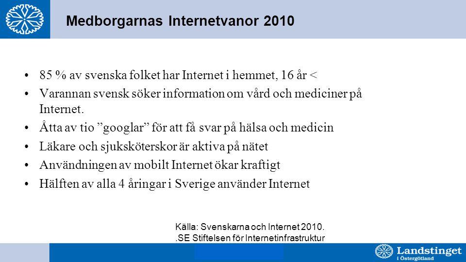 BjH 8 mars 2011 Medborgarnas Internetvanor 2010 85 % av svenska folket har Internet i hemmet, 16 år < Varannan svensk söker information om vård och mediciner på Internet.