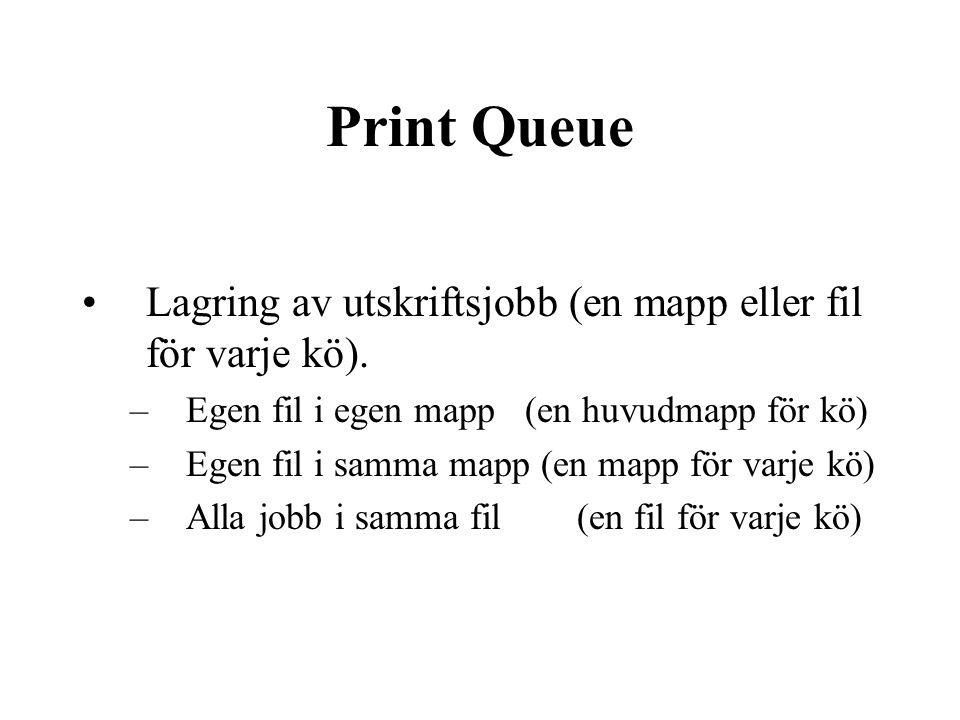 Print Queue Lagring av utskriftsjobb (en mapp eller fil för varje kö). –Egen fil i egen mapp (en huvudmapp för kö) –Egen fil i samma mapp (en mapp för