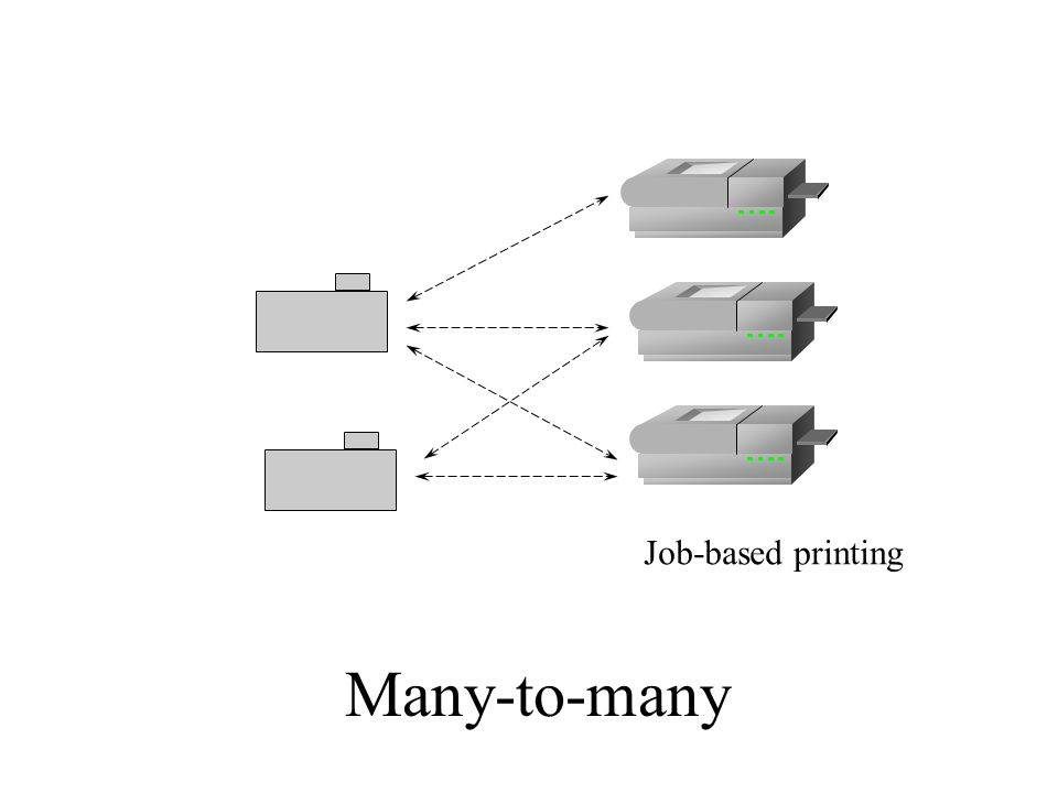 Many-to-many Job-based printing