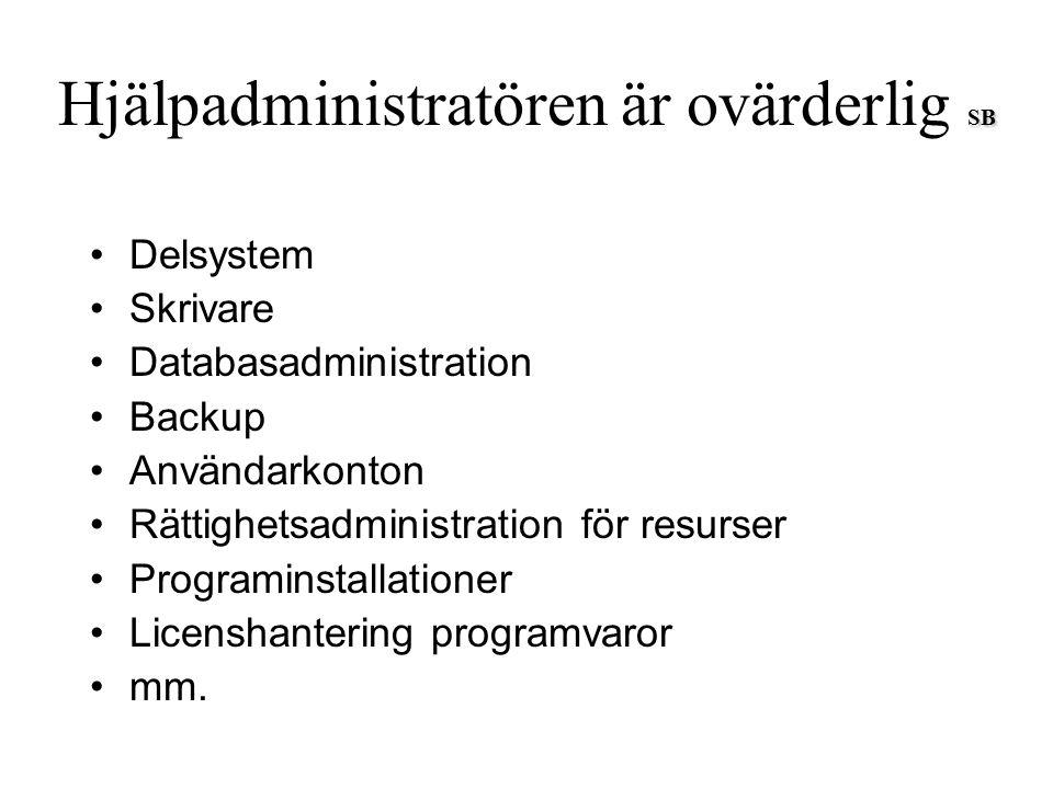 SB Hjälpadministratören är ovärderlig SB Delsystem Skrivare Databasadministration Backup Användarkonton Rättighetsadministration för resurser Programi