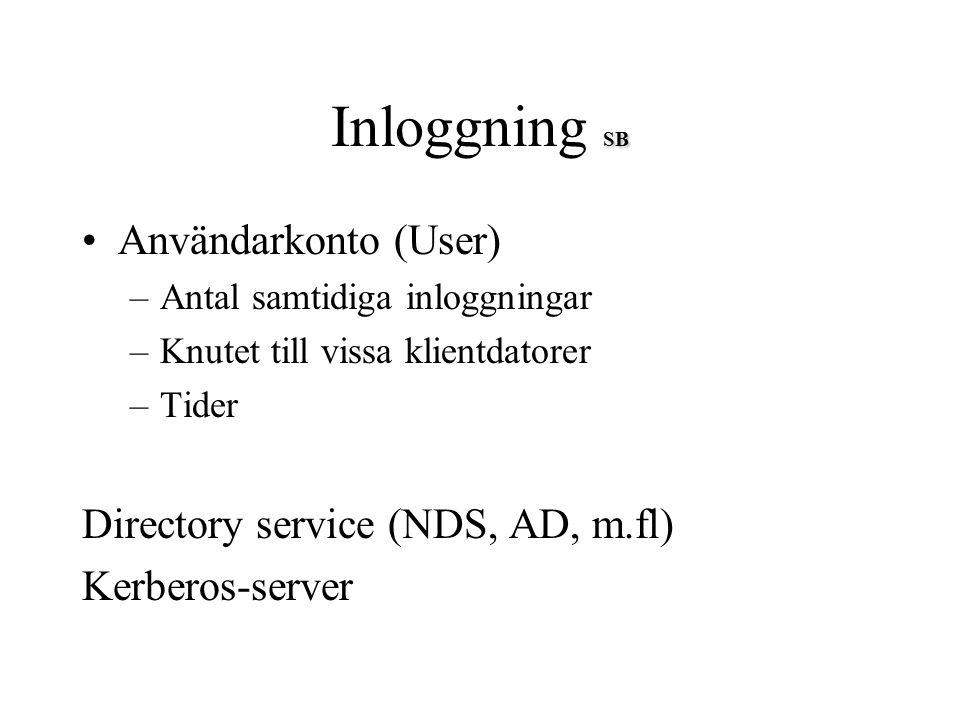 SB Inloggning SB Användarkonto (User) –Antal samtidiga inloggningar –Knutet till vissa klientdatorer –Tider Directory service (NDS, AD, m.fl) Kerberos