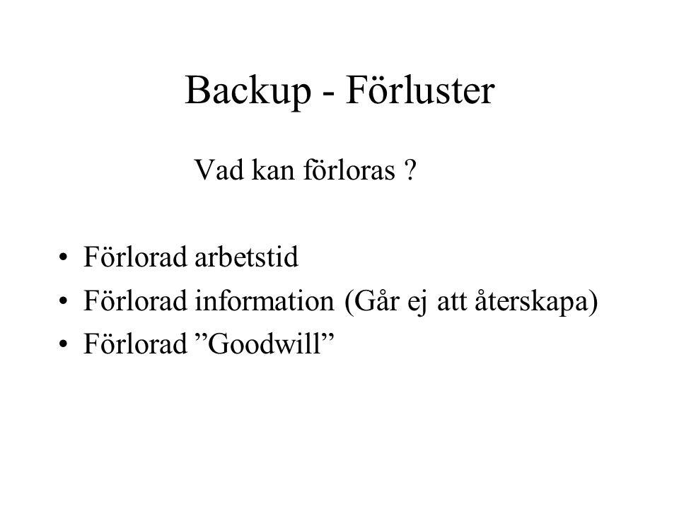 """Backup - Förluster Vad kan förloras ? Förlorad arbetstid Förlorad information (Går ej att återskapa) Förlorad """"Goodwill"""""""