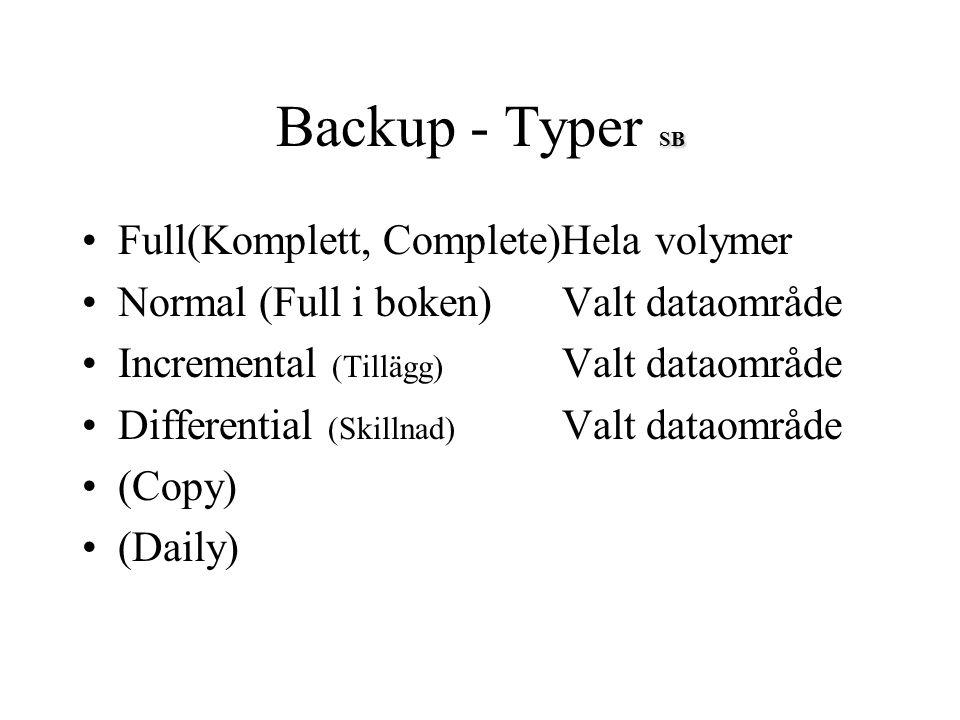 SB Backup - Typer SB Full(Komplett, Complete)Hela volymer Normal (Full i boken)Valt dataområde Incremental (Tillägg) Valt dataområde Differential (Ski