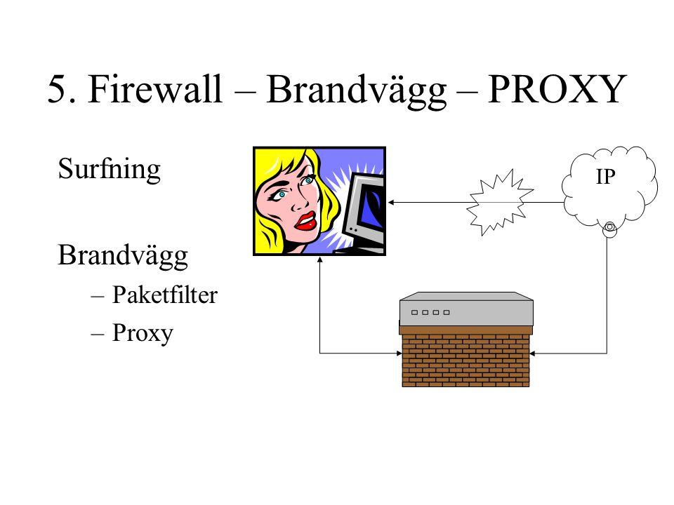 5. Firewall – Brandvägg – PROXY Surfning Brandvägg –Paketfilter –Proxy IP