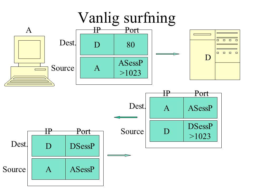 Vanlig surfning A D D80 A ASessP >1023 PortIP Dest. Source AASessP D DSessP >1023 PortIP Dest. Source DDSessP AASessP PortIP Dest. Source