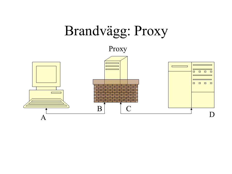 Brandvägg: Proxy Proxy A B D C
