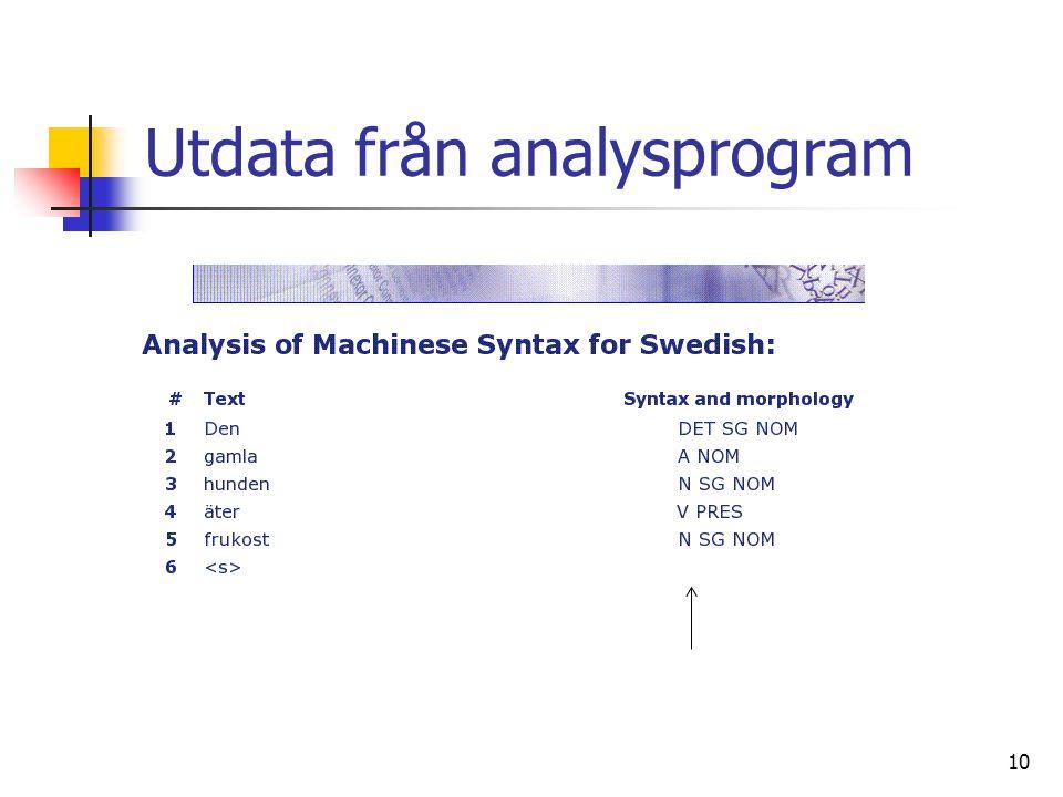 10 Utdata från analysprogram