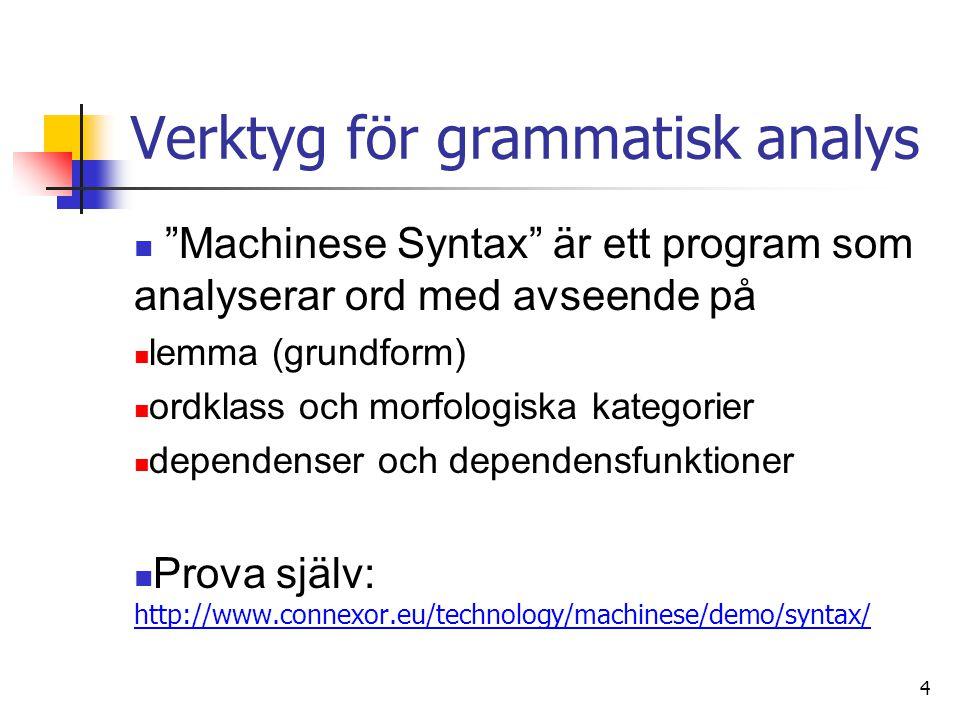 4 Verktyg för grammatisk analys Machinese Syntax är ett program som analyserar ord med avseende på lemma (grundform) ordklass och morfologiska kategorier dependenser och dependensfunktioner Prova själv: http://www.connexor.eu/technology/machinese/demo/syntax/ http://www.connexor.eu/technology/machinese/demo/syntax/