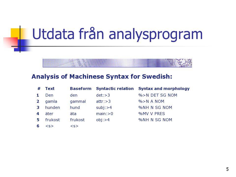 5 Utdata från analysprogram