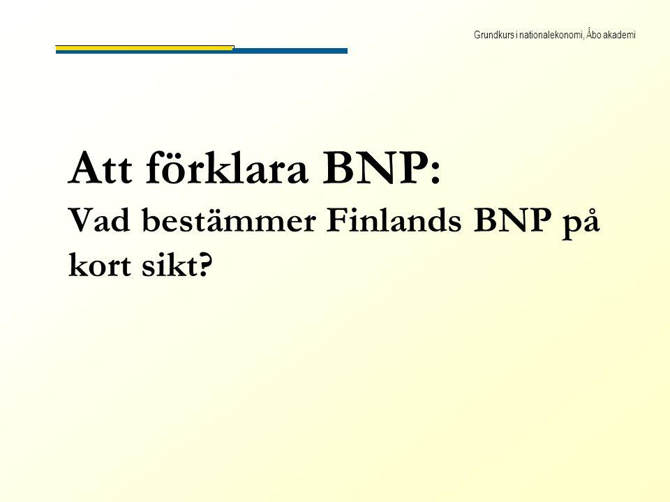 Grundkurs i nationalekonomi, Åbo akademi Att förklara BNP: Vad bestämmer Finlands BNP på kort sikt