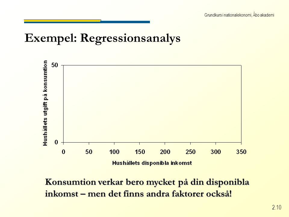 Grundkurs i nationalekonomi, Åbo akademi 2.10 Exempel: Regressionsanalys Konsumtion verkar bero mycket på din disponibla inkomst – men det finns andra faktorer också!