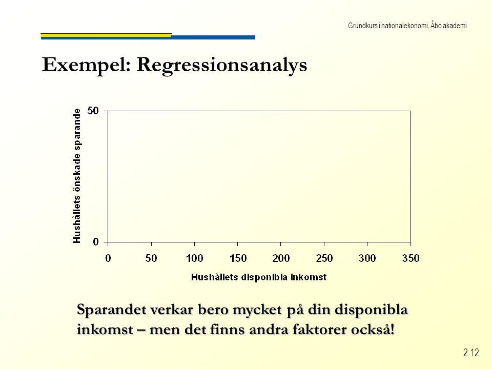 Grundkurs i nationalekonomi, Åbo akademi 2.12 Exempel: Regressionsanalys Sparandet verkar bero mycket på din disponibla inkomst – men det finns andra faktorer också!
