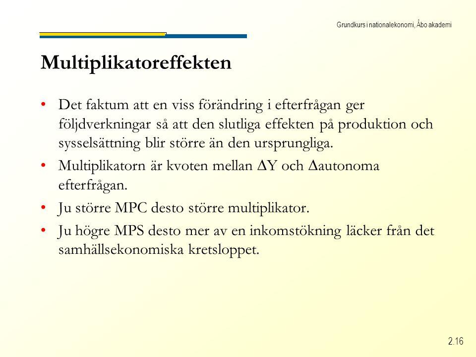 Grundkurs i nationalekonomi, Åbo akademi 2.16 Multiplikatoreffekten Det faktum att en viss förändring i efterfrågan ger följdverkningar så att den slutliga effekten på produktion och sysselsättning blir större än den ursprungliga.