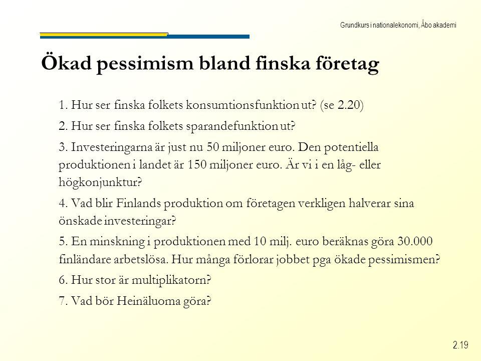 Grundkurs i nationalekonomi, Åbo akademi 2.19 Ökad pessimism bland finska företag 1.