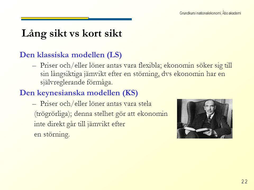 Grundkurs i nationalekonomi, Åbo akademi 2.2 Lång sikt vs kort sikt Den klassiska modellen (LS) –Priser och/eller löner antas vara flexibla; ekonomin söker sig till sin långsiktiga jämvikt efter en störning, dvs ekonomin har en självreglerande förmåga.