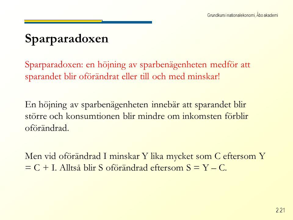 Grundkurs i nationalekonomi, Åbo akademi 2.21 Sparparadoxen Sparparadoxen: en höjning av sparbenägenheten medför att sparandet blir oförändrat eller till och med minskar.