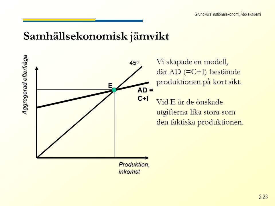 Grundkurs i nationalekonomi, Åbo akademi 2.23 Samhällsekonomisk jämvikt Produktion,inkomst Aggregerad efterfråga 45 o Vi skapade en modell, där AD (=C+I) bestämde produktionen på kort sikt.