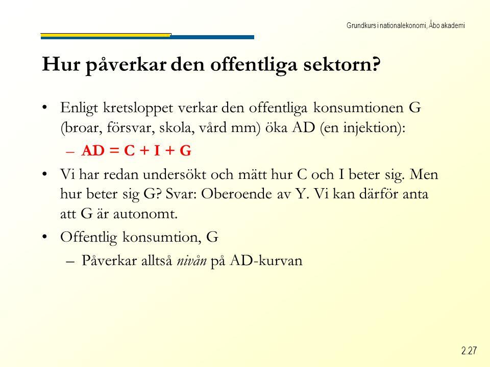Grundkurs i nationalekonomi, Åbo akademi 2.27 Hur påverkar den offentliga sektorn.