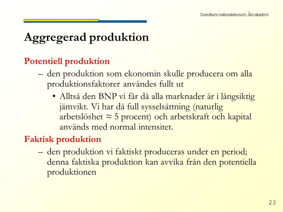 Grundkurs i nationalekonomi, Åbo akademi 2.3 Aggregerad produktion Potentiell produktion –den produktion som ekonomin skulle producera om alla produktionsfaktorer användes fullt ut Alltså den BNP vi får då alla marknader är i långsiktig jämvikt.
