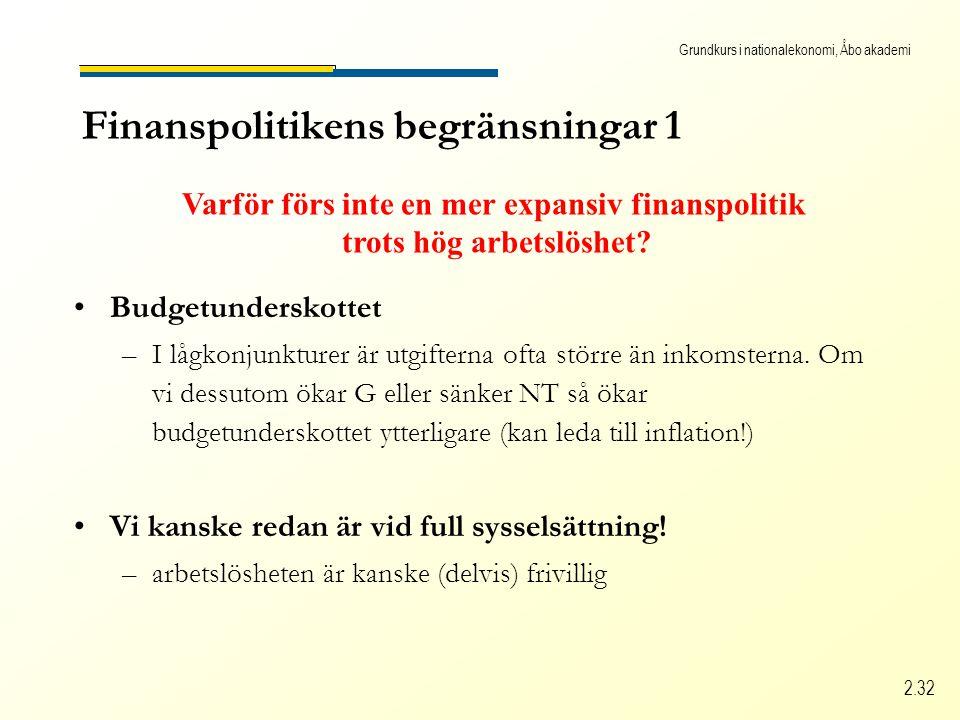 Grundkurs i nationalekonomi, Åbo akademi 2.32 Finanspolitikens begränsningar 1 Budgetunderskottet –I lågkonjunkturer är utgifterna ofta större än inkomsterna.