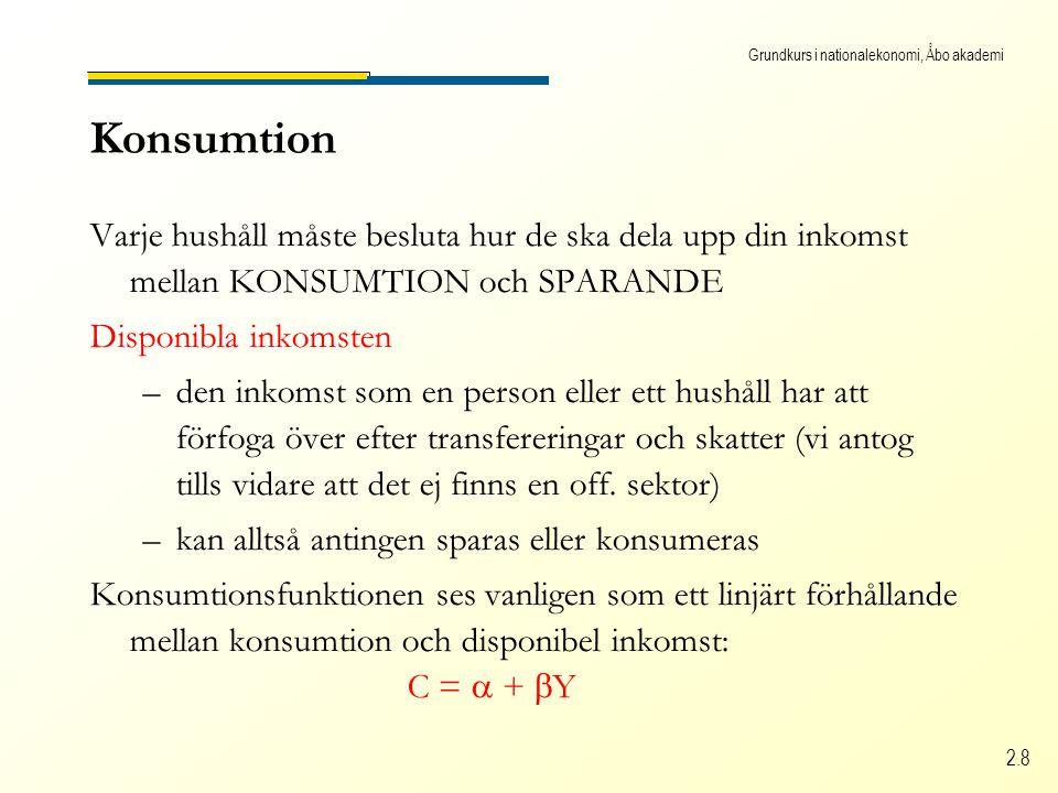 Grundkurs i nationalekonomi, Åbo akademi 2.8 Konsumtion Varje hushåll måste besluta hur de ska dela upp din inkomst mellan KONSUMTION och SPARANDE Disponibla inkomsten –den inkomst som en person eller ett hushåll har att förfoga över efter transfereringar och skatter (vi antog tills vidare att det ej finns en off.