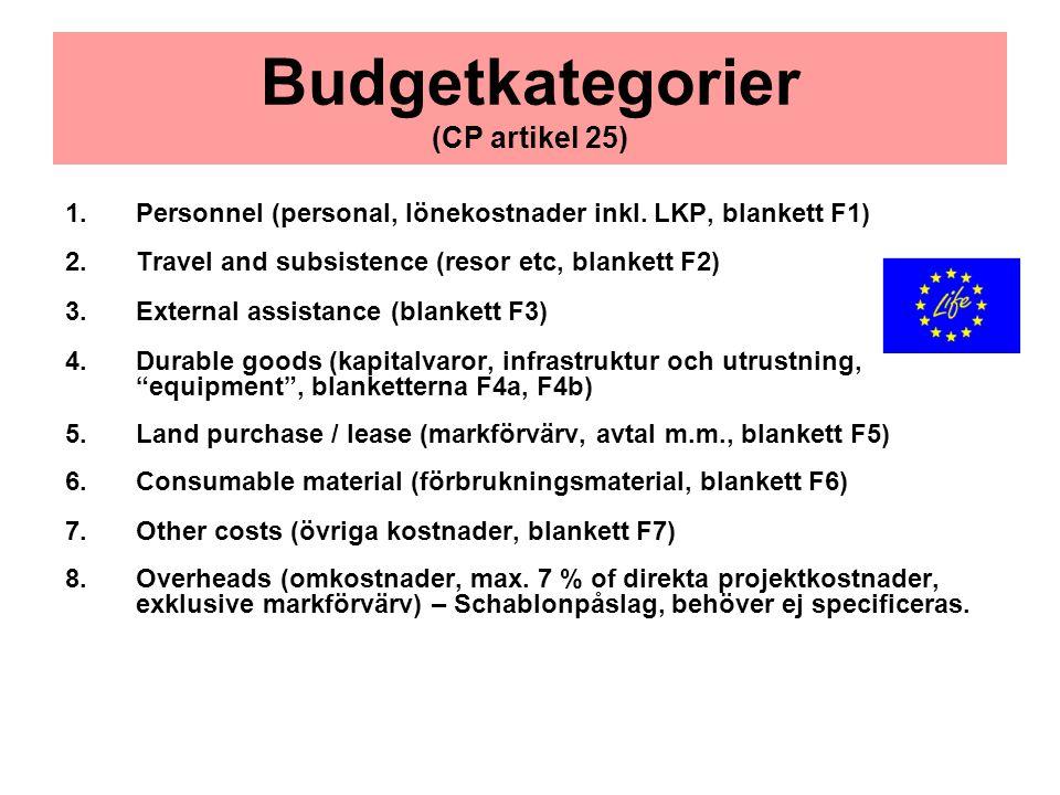 Budgetkategorier (CP artikel 25) 1.Personnel (personal, lönekostnader inkl. LKP, blankett F1) 2.Travel and subsistence (resor etc, blankett F2) 3.Exte
