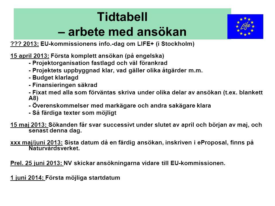 Tidtabell – arbete med ansökan ??? 2013: EU-kommissionens info.-dag om LIFE+ (i Stockholm) 15 april 2013: Första komplett ansökan (på engelska) - Proj